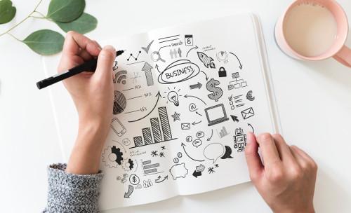 brainstorming_business plan